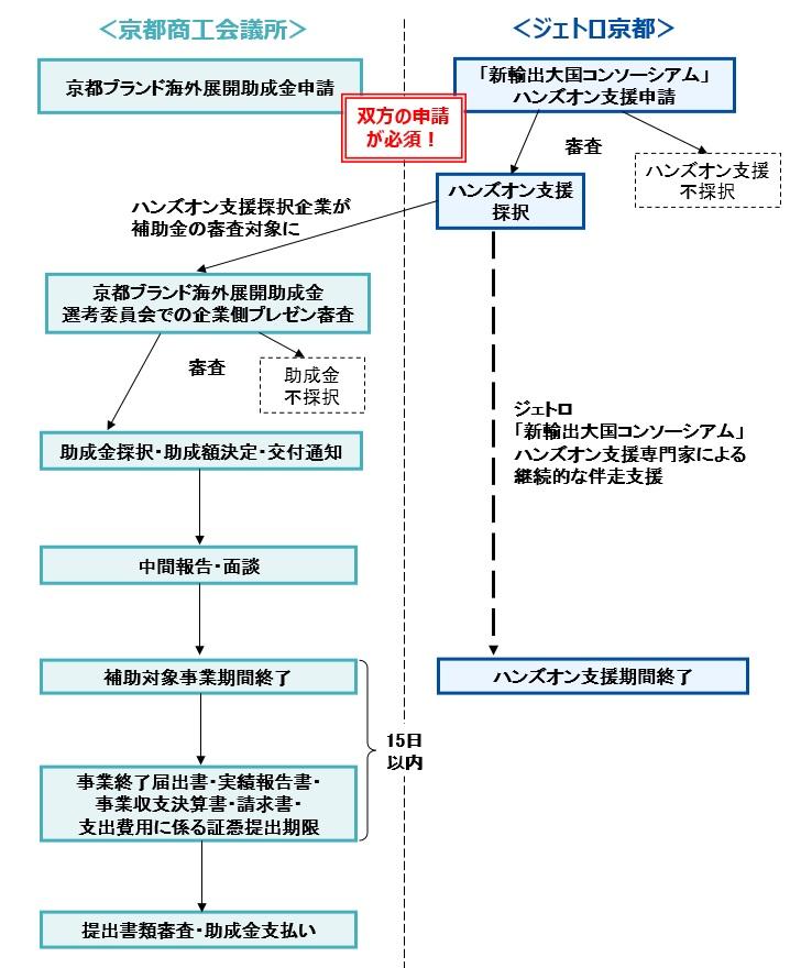 brand_scheme.jpg