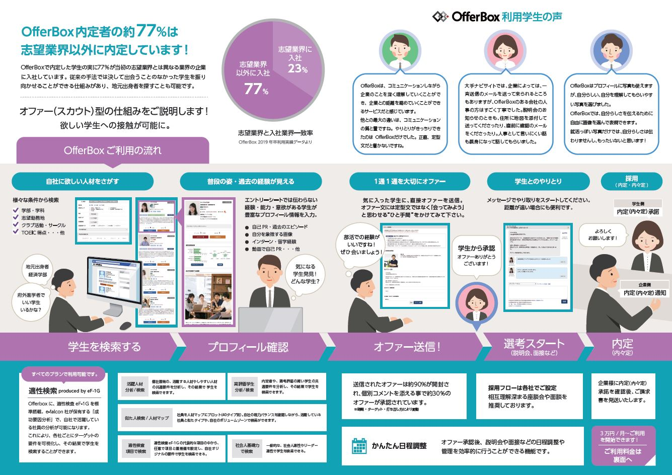 offer2.JPG